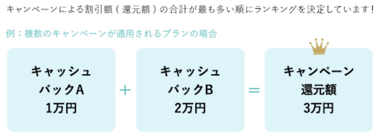 f:id:zerogamaru:20190828115114p:plain
