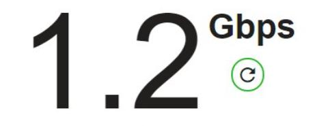 Fast.com スピードテスト結果