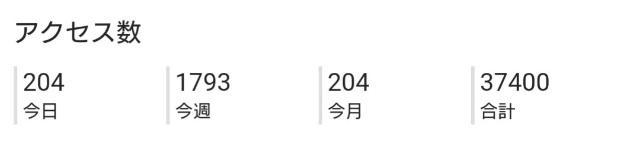 f:id:zerokarahosomacho:20190201162141j:plain
