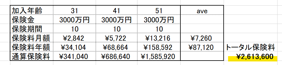 f:id:zerokaraol:20200723233247p:plain
