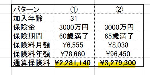 f:id:zerokaraol:20200723234253p:plain