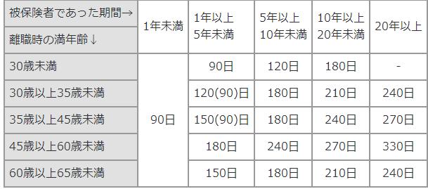 f:id:zerokaraol:20200727163522p:plain