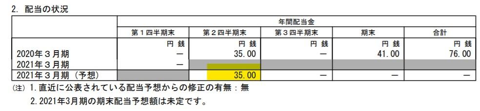 f:id:zerokaraol:20200804235511j:plain