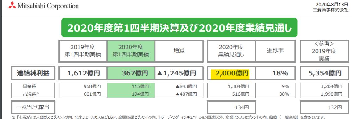 f:id:zerokaraol:20200818001240p:plain