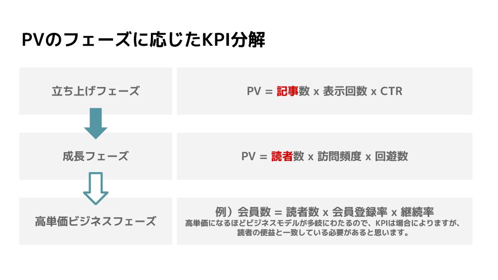 f:id:zerokkuma1:20210323153411p:plain