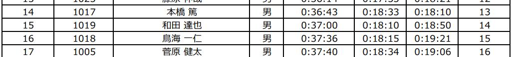f:id:zeroshiki0930:20201203112845p:plain