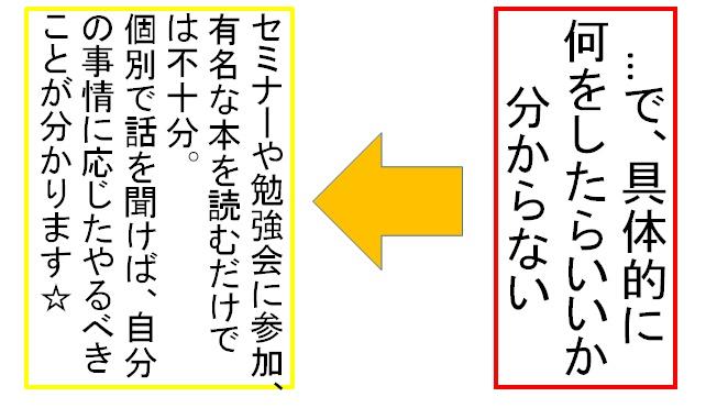 f:id:zerotanishohei:20170405121052j:plain