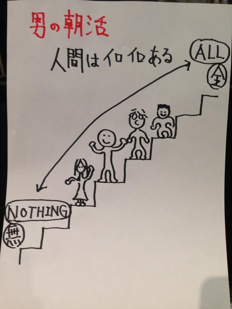 f:id:zerotanishohei:20180223112419j:plain
