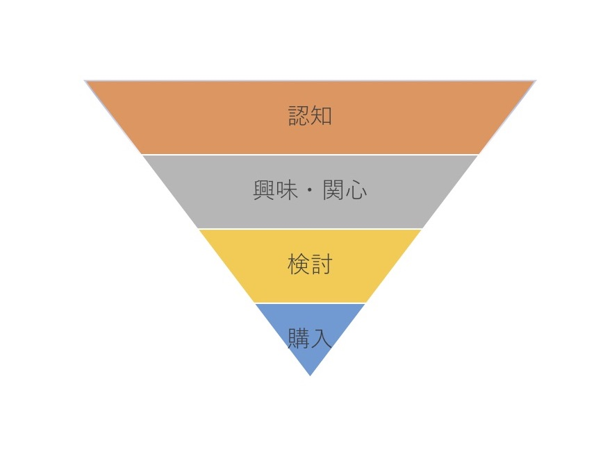 f:id:zeroxeed-marketing:20180803105420j:plain