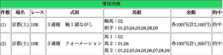 f:id:zetsujikuken:20161008230142j:plain