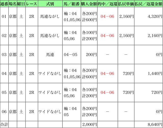 f:id:zetsujikuken:20161012143830j:plain