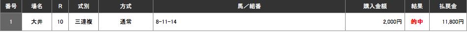 f:id:zetsujikuken:20161229185518j:plain