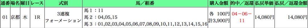 f:id:zetsujikuken:20170106155441j:plain