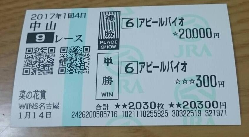 f:id:zetsujikuken:20170119124307j:plain