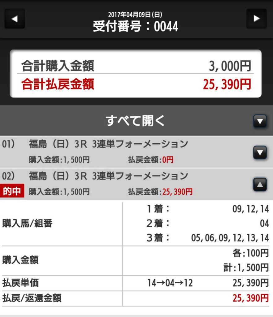 f:id:zetsujikuken:20170411172021j:plain
