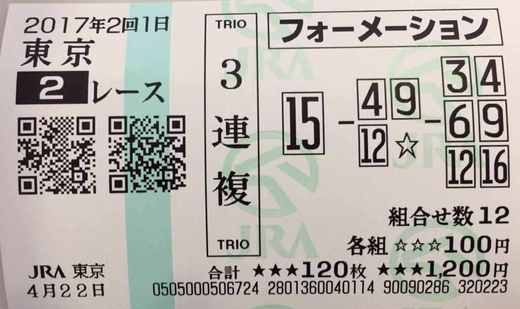 f:id:zetsujikuken:20170425205048j:plain