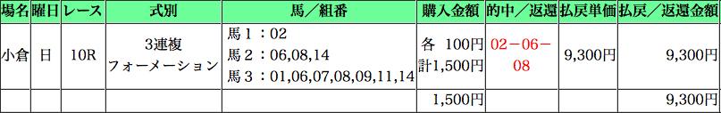 f:id:zetsujikuken:20170814121601j:plain