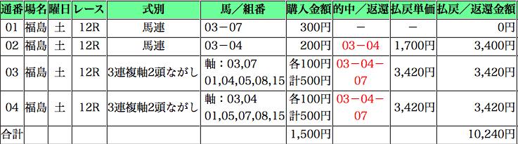 f:id:zetsujikuken:20171113162421j:plain