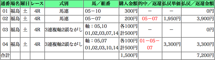 f:id:zetsujikuken:20171120234344j:plain