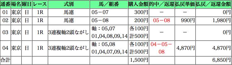 f:id:zetsujikuken:20171120234357j:plain