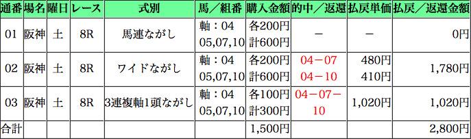 f:id:zetsujikuken:20171211183913j:plain