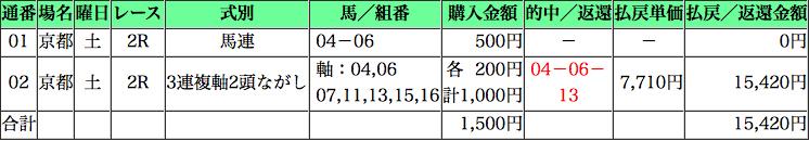 f:id:zetsujikuken:20180110213043j:plain