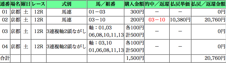 f:id:zetsujikuken:20180110213137j:plain