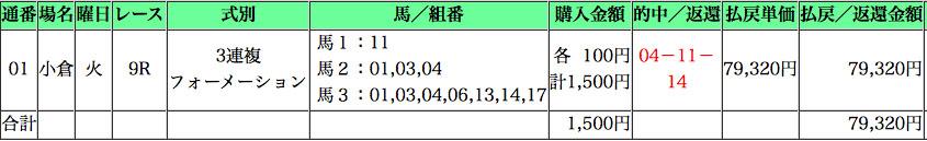 f:id:zetsujikuken:20180221175516j:plain