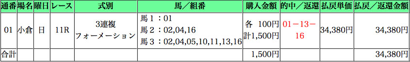 f:id:zetsujikuken:20180221175531j:plain