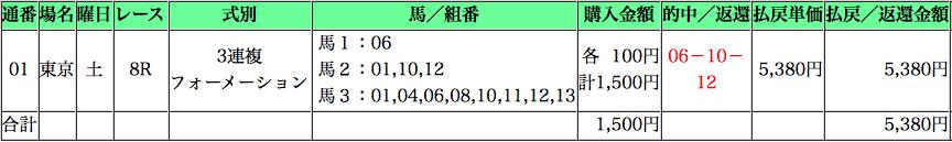 f:id:zetsujikuken:20181009144711j:plain