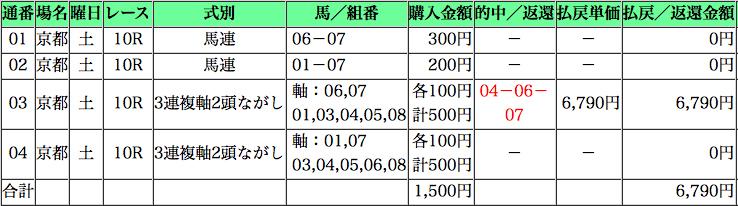 f:id:zetsujikuken:20181009144743j:plain