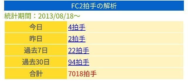 f:id:zettaigoukaku-swpsw:20190728122626j:image