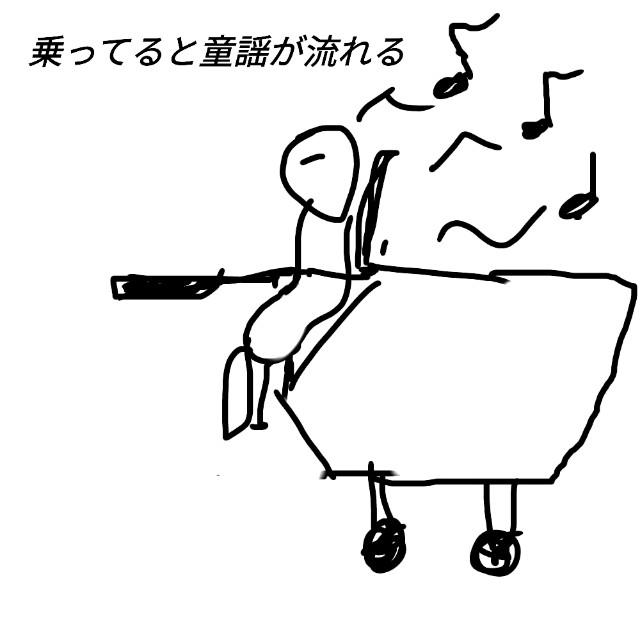 ショッピングカート嫌がる
