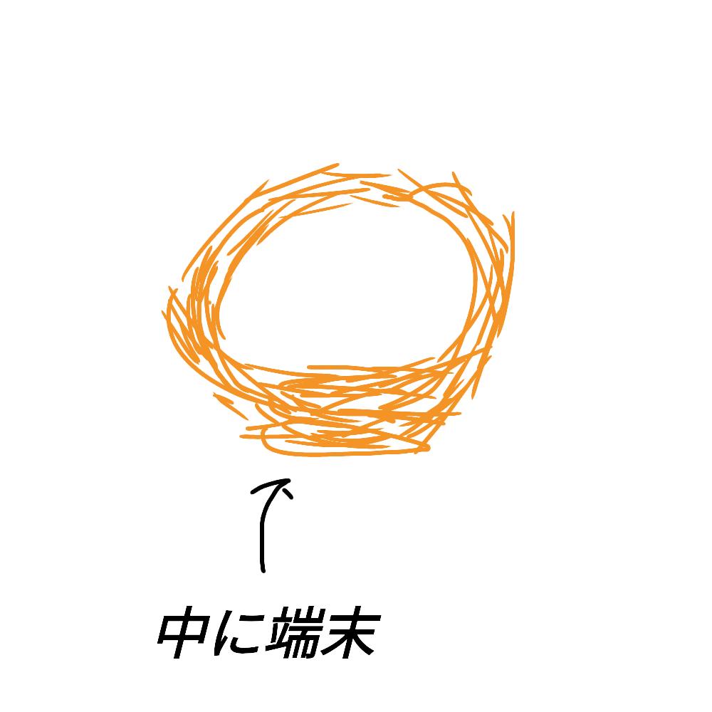 藁ウォッチ