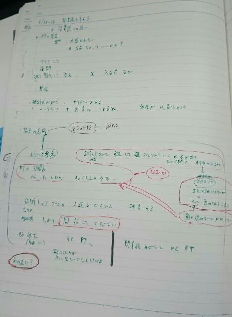 f:id:zettonikariya30:20170628175734j:image