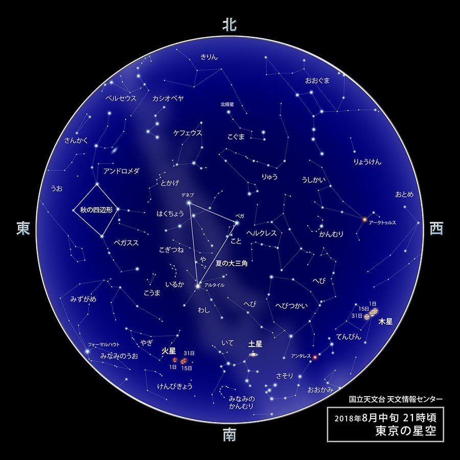 星座図8月