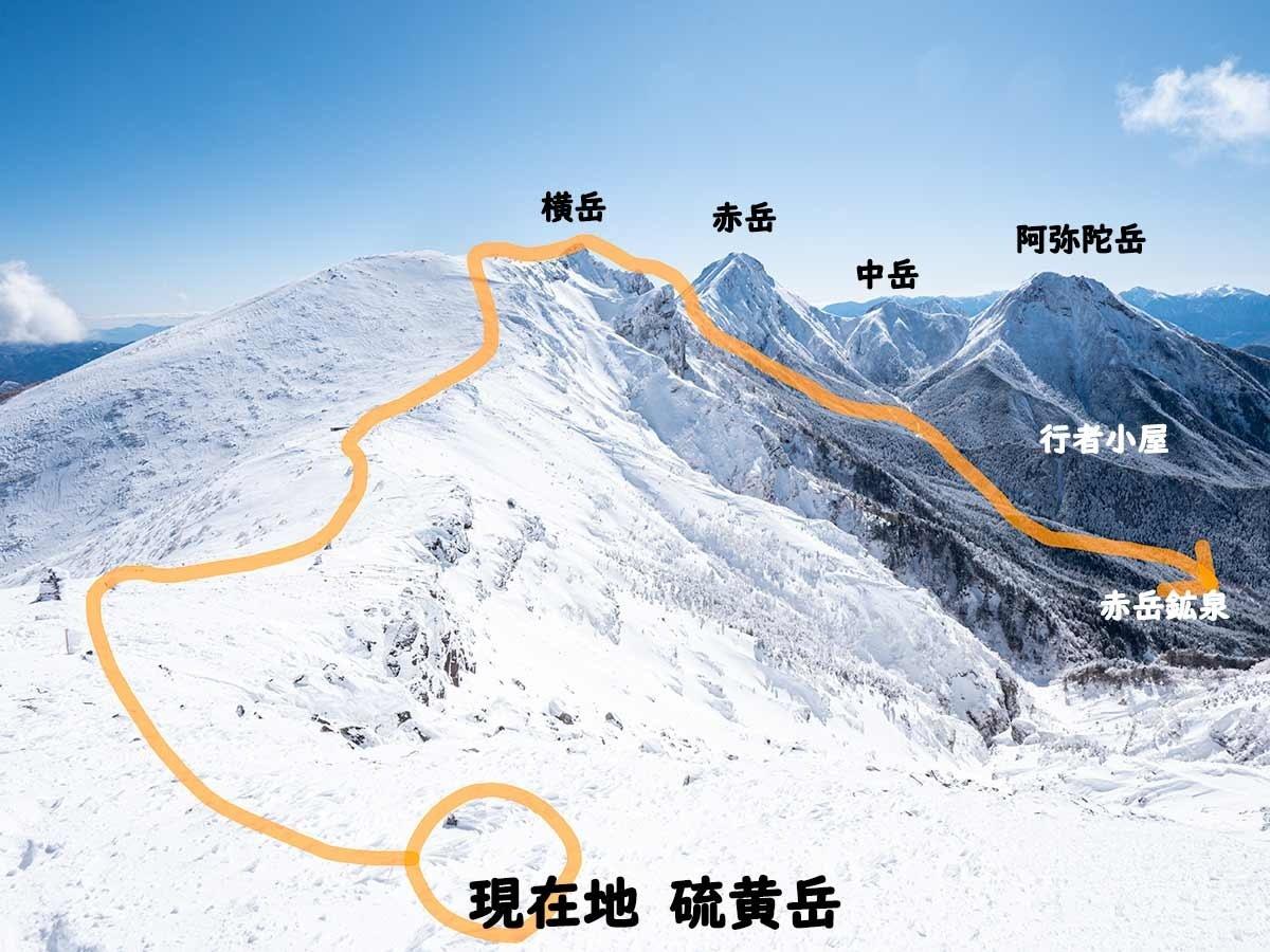 硫黄岳山頂からの山とルート