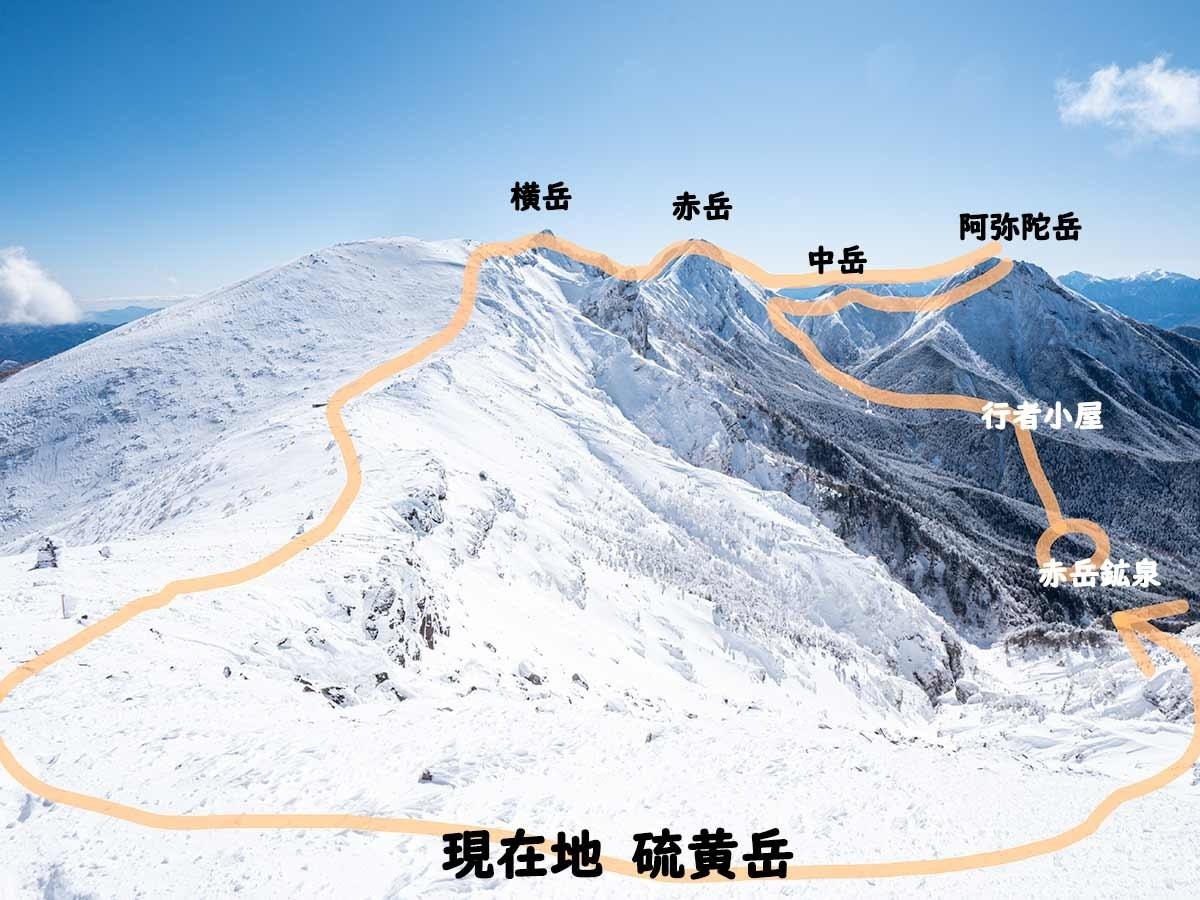 硫黄岳から見た八ヶ岳のルート