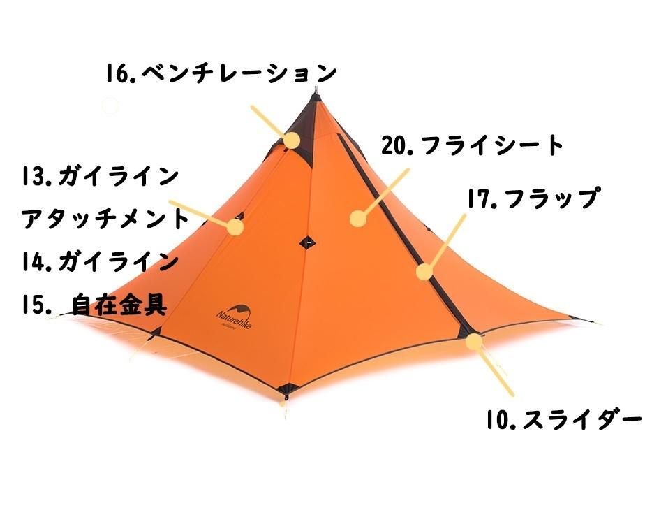 f:id:zetuenlife:20200308171230j:plain