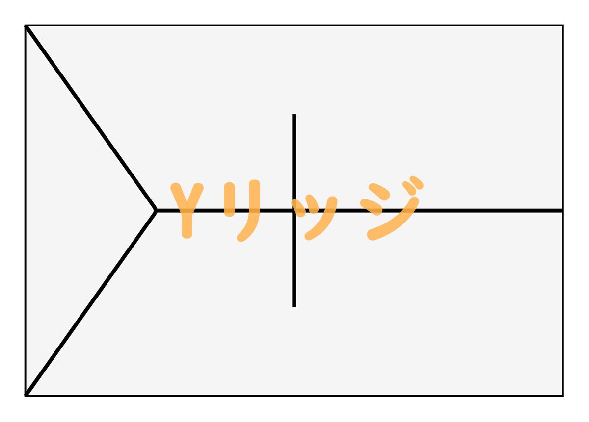 f:id:zetuenlife:20200311211635j:plain