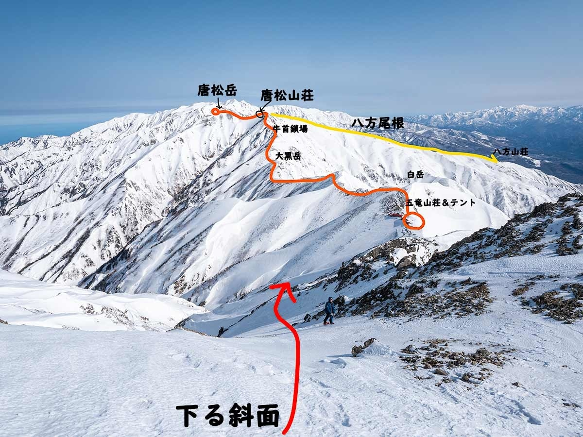五竜岳から唐松岳へのコース