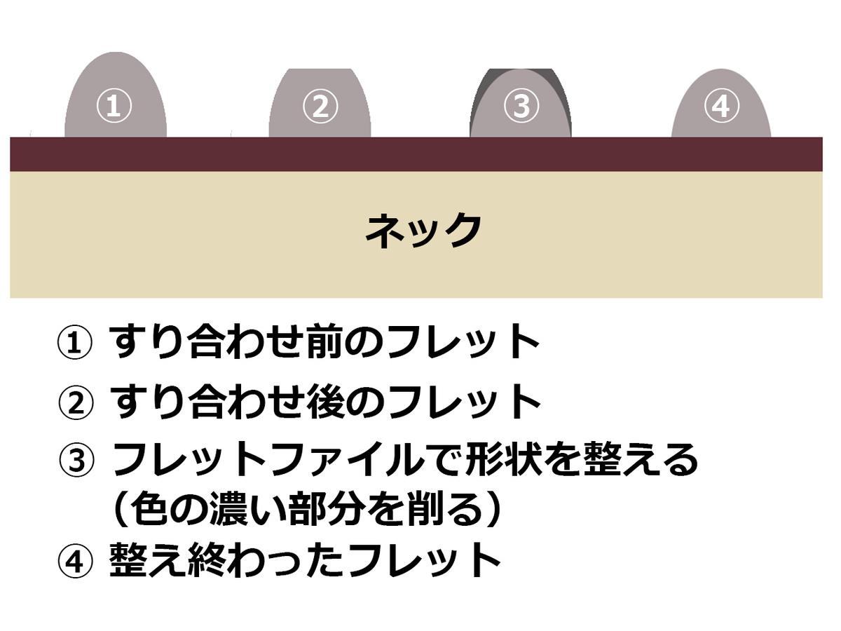 f:id:zetumetu_hakase:20190722215120j:plain