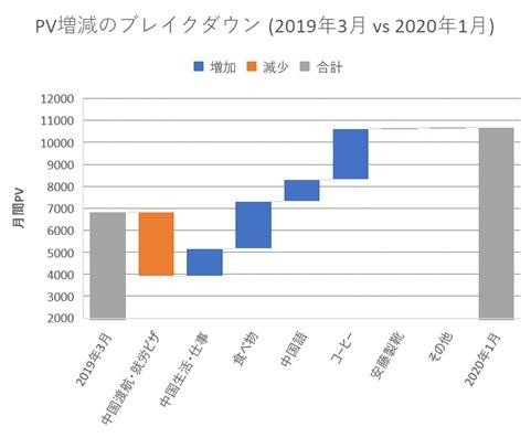 f:id:zhenshux:20200202011159j:plain