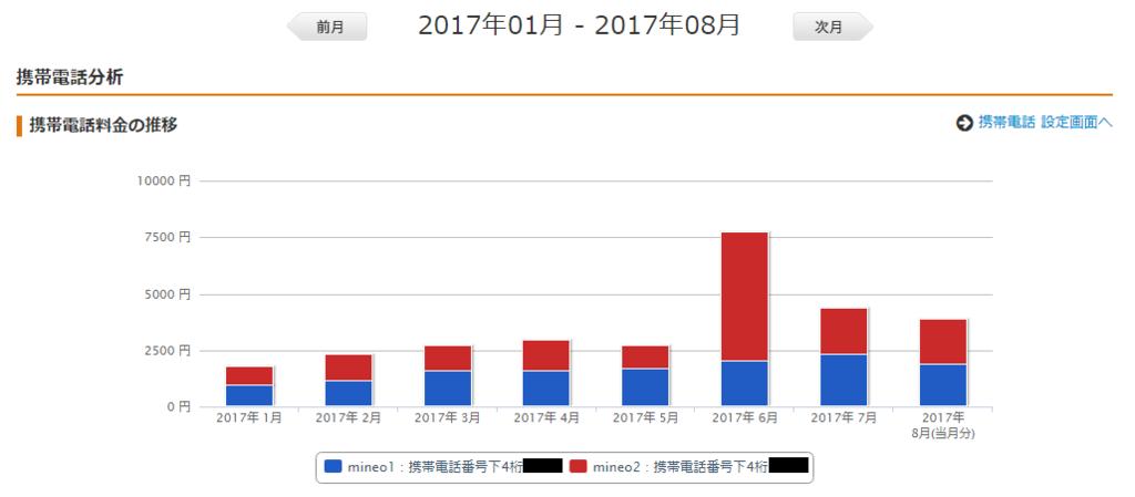 f:id:zhihong:20170813200835p:plain
