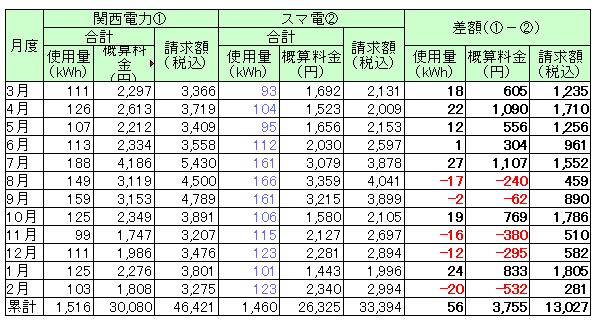 f:id:zhizuchangle:20190415224049p:plain
