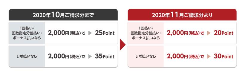 f:id:zhizuchangle:20200718083833p:plain