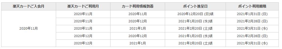 f:id:zhizuchangle:20201109173122p:plain
