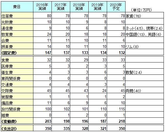 f:id:zhizuchangle:20210106085634p:plain