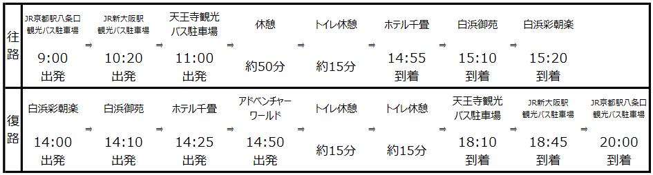 f:id:zhizuchangle:20210309212852p:plain