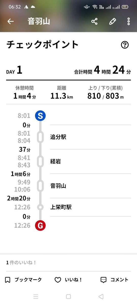 f:id:zhizuchangle:20210601172259j:plain